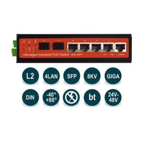 Wi-Tek WI-PMS306GF-I